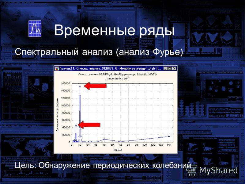 Временные ряды Спектральный анализ (анализ Фурье) Цель: Обнаружение периодических колебаний