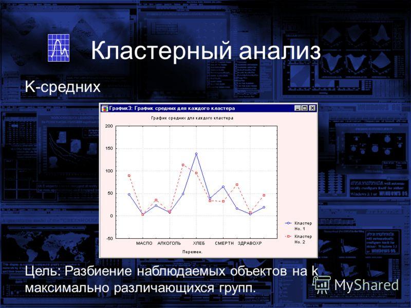 Кластерный анализ K-средних Цель: Разбиение наблюдаемых объектов на k максимально различающихся групп.
