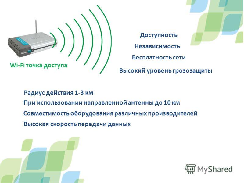 Радиус действия 1-3 км При использовании направленной антенны до 10 км Совместимость оборудования различных производителей Высокая скорость передачи данных Независимость Бесплатность сети Доступность Высокий уровень грозозащиты Wi-Fi точка доступа