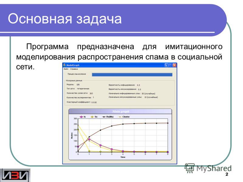 Основная задача 2 Программа предназначена для имитационного моделирования распространения спама в социальной сети.