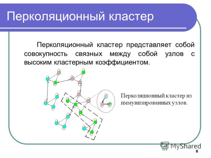Перколяционный кластер Перколяционный кластер представляет собой совокупность связных между собой узлов с высоким кластерным коэффициентом. 6 Перколяционный кластер из иммунизированных узлов.