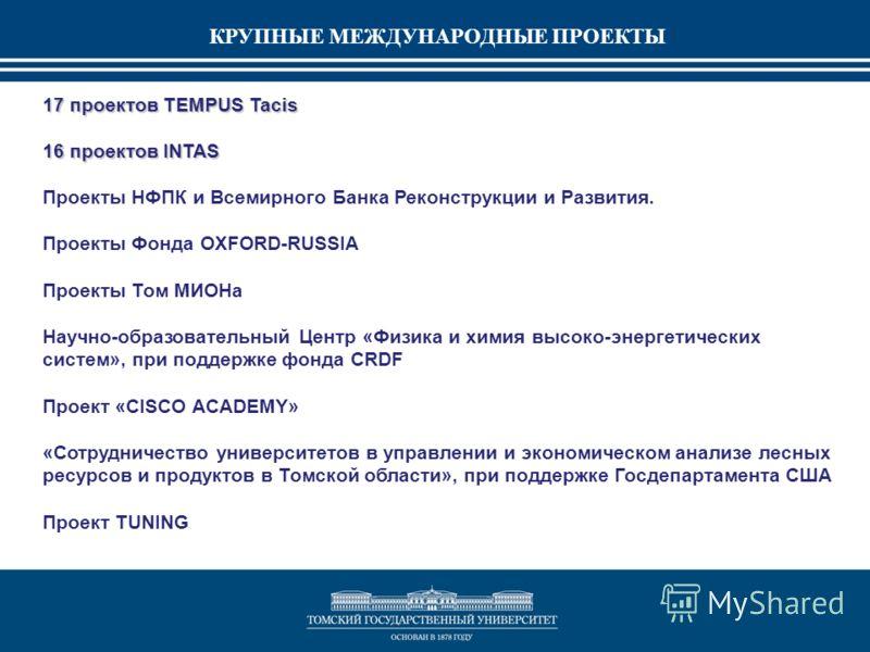 17 проектов TEMPUS Tacis 16 проектов INTAS Проекты НФПК и Всемирного Банка Реконструкции и Развития. Проекты Фонда OXFORD-RUSSIA Проекты Том МИОНа Научно-образовательный Центр «Физика и химия высоко-энергетических систем», при поддержке фонда CRDF Пр