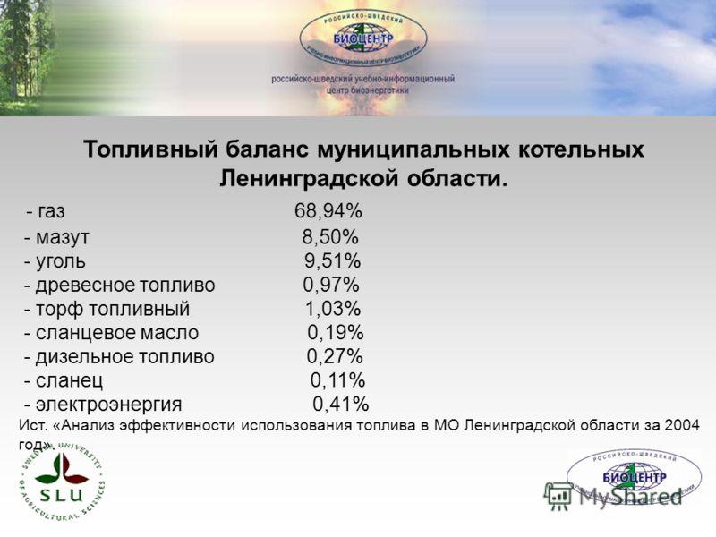 Топливный баланс муниципальных котельных Ленинградской области. - газ 68,94% - мазут 8,50% - уголь 9,51% - древесное топливо 0,97% - торф топливный 1,03% - сланцевое масло 0,19% - дизельное топливо 0,27% - сланец 0,11% - электроэнергия 0,41% Ист. «Ан