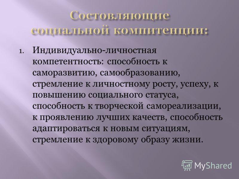 1. Индивидуально-личностная компетентность: способность к саморазвитию, самообразованию, стремление к личностному росту, успеху, к повышению социального статуса, способность к творческой самореализации, к проявлению лучших качеств, способность адапти