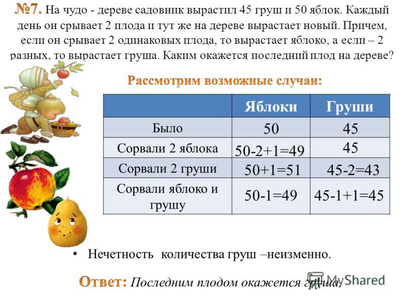 Нечетность количества груш –неизменно. ЯблокиГруши Было Сорвали 2 яблока Сорвали 2 груши Сорвали яблоко и грушу 5045 50-2+1=49 45 45-2=4350+1=51 50-1=4945-1+1=45
