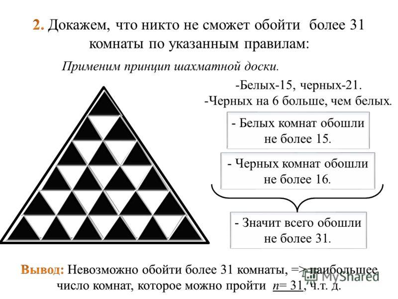Применим принцип шахматной доски. -Белых-15, черных-21. -Черных на 6 больше, чем белых. - Белых комнат обошли не более 15. - Черных комнат обошли не более 16. - Значит всего обошли не более 31.