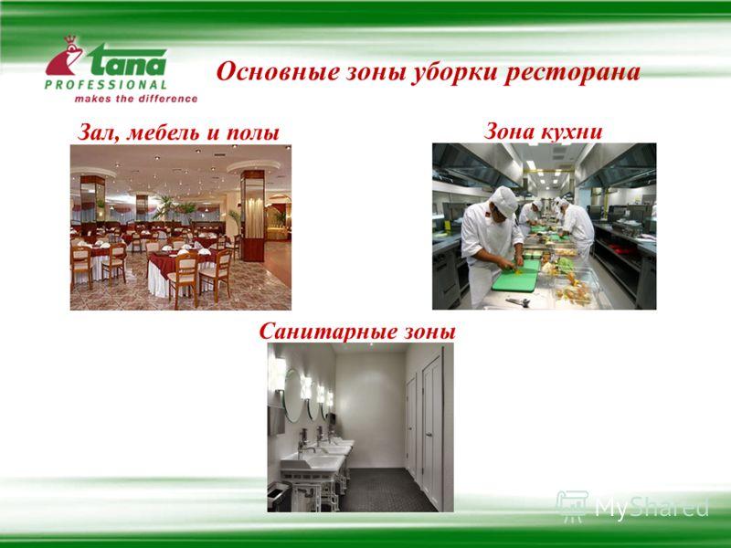 Основные зоны уборки ресторана Зал, мебель и полы Зона кухни Санитарные зоны