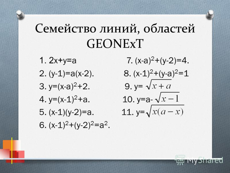 Семейство линий, областей GEONExT 1. 2x+y=a 7. (x-a) 2 +(y-2)=4. 2. (y-1)=a(x-2). 8. (x-1) 2 +(y-a) 2 =1 3. y=(x-a) 2 +2. 9. y= 4. y=(x-1) 2 +a. 10. y=a- 5. (x-1)(y-2)=a. 11. y= 6. (x-1) 2 +(y-2) 2 =a 2.
