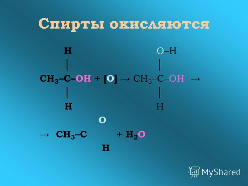 Спирты окисляются Н О–Н СН 3 –С–ОН + [О] СН 3 –С–ОН Н Н О СН 3 –С + Н 2 О Н