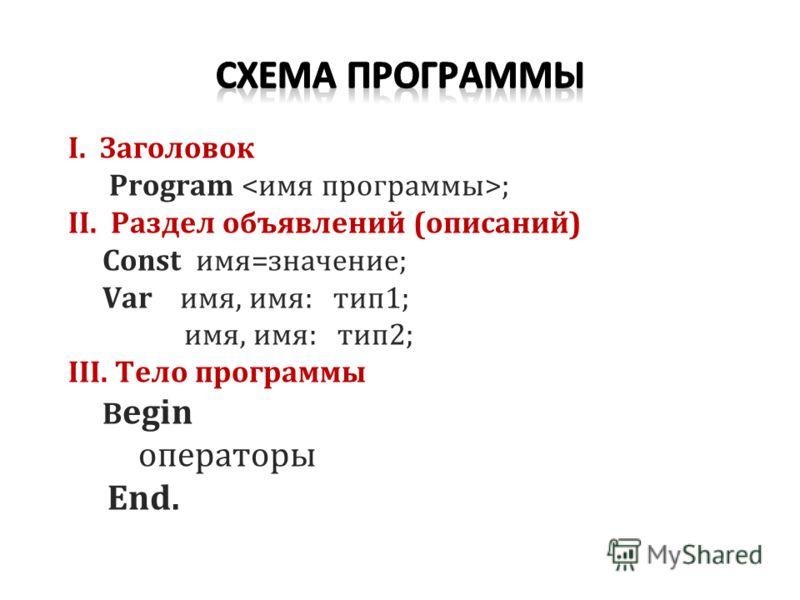 I. Заголовок Program ; II. Раздел объявлений (описаний) Const имя=значение; Var имя, имя: тип1; имя, имя: тип2; III. Тело программы B egin операторы End.