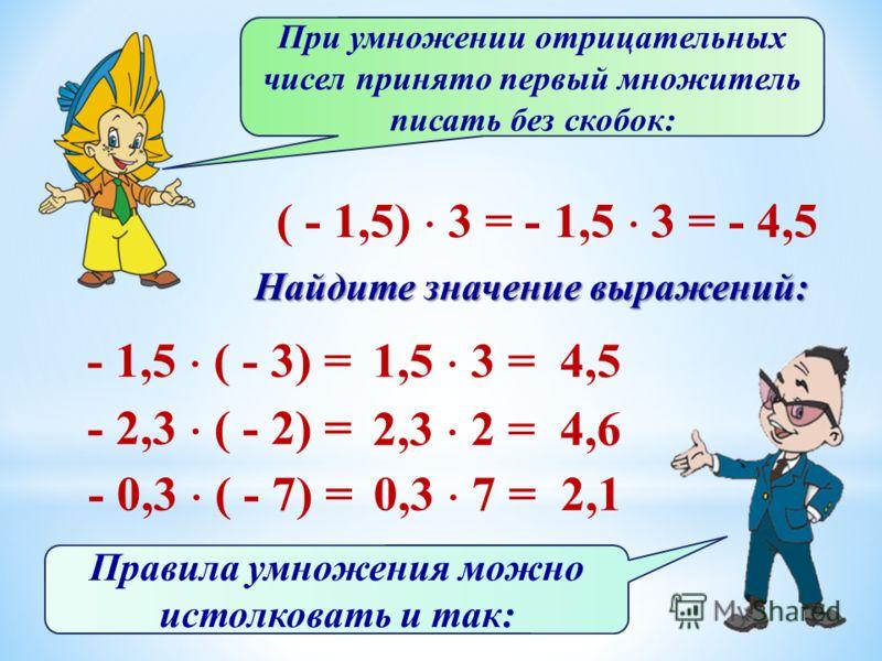 При умножении отрицательных чисел принято первый множитель писать без скобок: ( - 1,5) 3 = - 1,5 3 = - 4,5 Найдите значение выражений: - 1,5 ( - 3) = 1,5 3 = 4,5 - 2,3 ( - 2) = 2,3 2 = 4,6 - 0,3 ( - 7) =0,3 7 = 2,1 Правила умножения можно истолковать