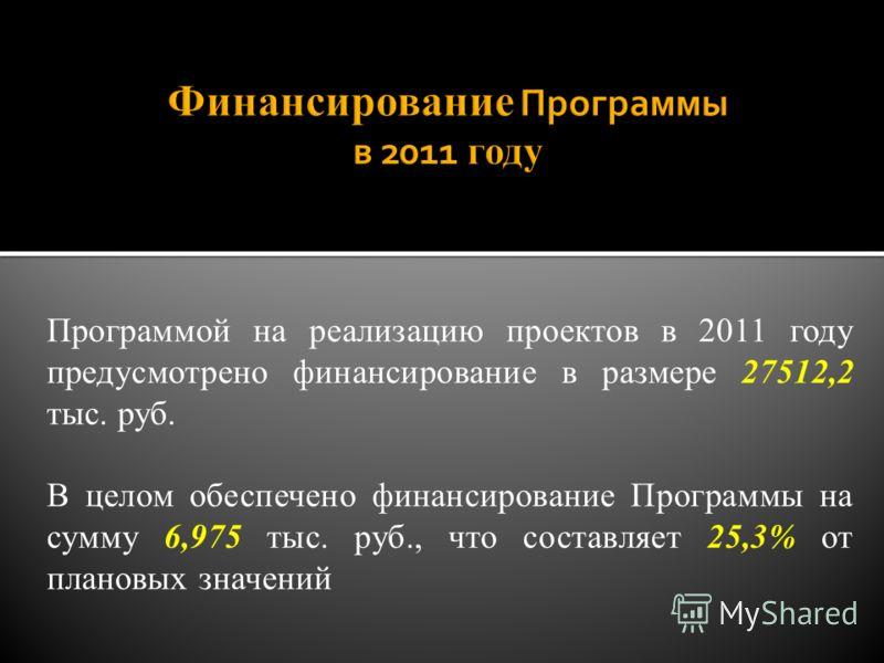 Программой на реализацию проектов в 2011 году предусмотрено финансирование в размере 27512,2 тыс. руб. В целом обеспечено финансирование Программы на сумму 6,975 тыс. руб., что составляет 25,3% от плановых значений