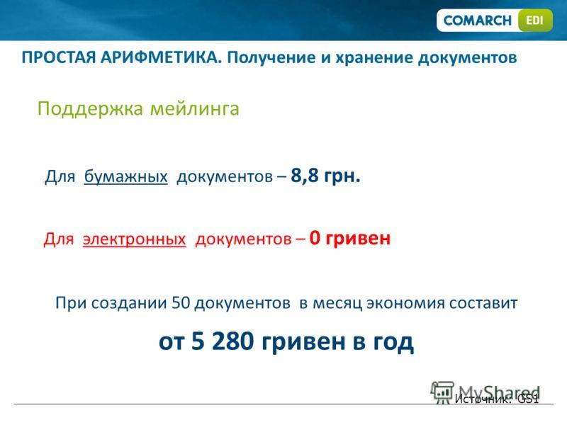 Поддержка мейлинга Для бумажных документов – 8,8 грн. Для электронных документов – 0 гривен При создании 50 документов в месяц экономия составит от 5 280 гривен в год Источник: GS1