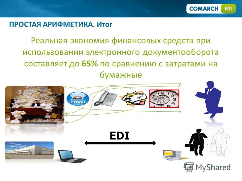 ПРОСТАЯ АРИФМЕТИКА. Итог Реальная экономия финансовых средств при использовании электронного документооборота составляет до 65% по сравнению с затратами на бумажные EDI