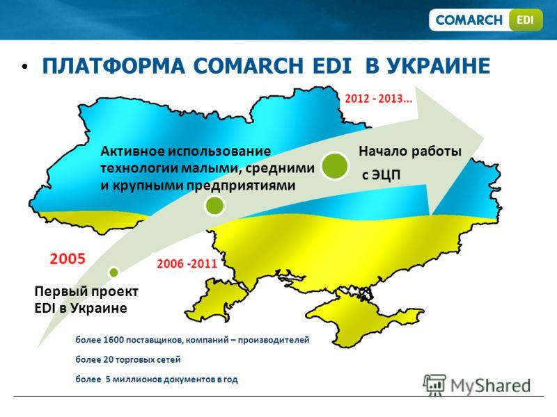 ПЛАТФОРМА COMARCH EDI В УКРАИНЕ Первый проект EDI в Украине Активное использование технологии малыми, средними и крупными предприятиями Начало работы с ЭЦП