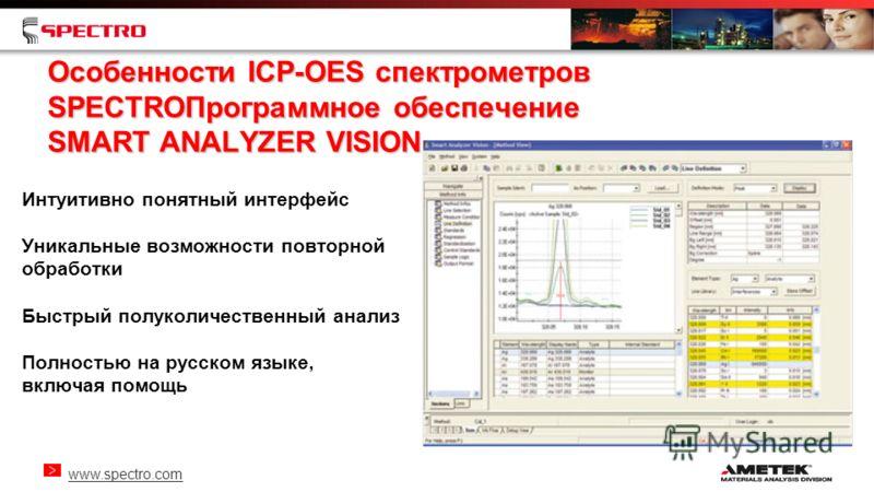 www.spectro.com Особенности ICP-OES спектрометров SPECTROПрограммное обеспечение SMART ANALYZER VISION Интуитивно понятный интерфейс Уникальные возможности повторной обработки Быстрый полуколичественный анализ Полностью на русском языке, включая помо