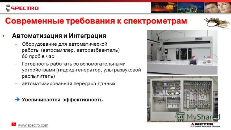 www.spectro.com Автоматизация и Интеграция –Оборудование для автоматической работы (автосамплер, авторазбавитель) 60 проб в час –Готовность работать со вспомогательными устройствами (гидрид-генератор, ультразвуковой распылитель) –автоматизированная п
