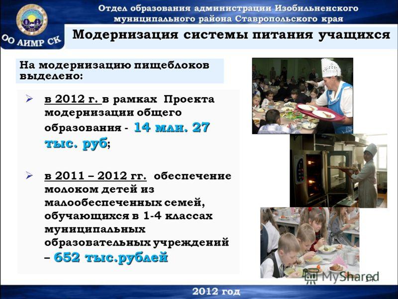 14 Модернизация системы питания учащихся На модернизацию пищеблоков выделено: в 2012 г. в рамках Проекта модернизации общего образования - 14 млн. 27 тыс. руб ; в 2012 г. в рамках Проекта модернизации общего образования - 14 млн. 27 тыс. руб ; в 2011