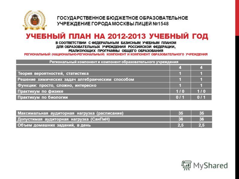 ГОСУДАРСТВЕННОЕ БЮДЖЕТНОЕ ОБРАЗОВАТЕЛЬНОЕ УЧРЕЖДЕНИЕ ГОРОДА МОСКВЫ ЛИЦЕЙ 1548 УЧЕБНЫЙ ПЛАН НА 2012-2013 УЧЕБНЫЙ ГОД В СООТВЕТСТВИИ С ФЕДЕРАЛЬНЫМ БАЗИСНЫМ УЧЕБНЫМ ПЛАНОМ ДЛЯ ОБРАЗОВАТЕЛЬНЫХ УЧРЕЖДЕНИЙ РОССИЙСКОЙ ФЕДЕРАЦИИ, РЕАЛИЗУЮЩИХ ПРОГРАММЫ ОБЩЕГО