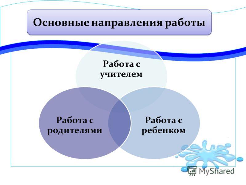 Основные направления работы Работа с учителем Работа с ребенком Работа с родителями