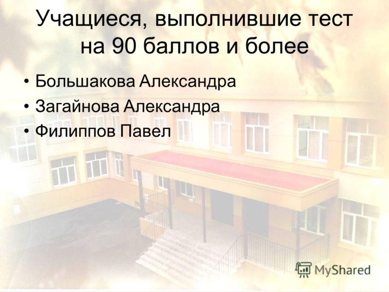 Учащиеся, выполнившие тест на 90 баллов и более Большакова Александра Загайнова Александра Филиппов Павел