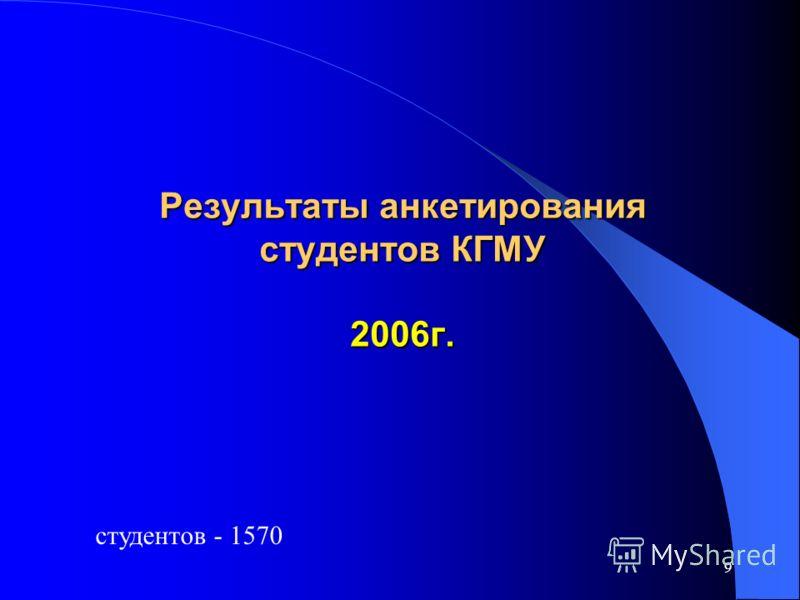 9 Результаты анкетирования студентов КГМУ 2006г. студентов - 1570