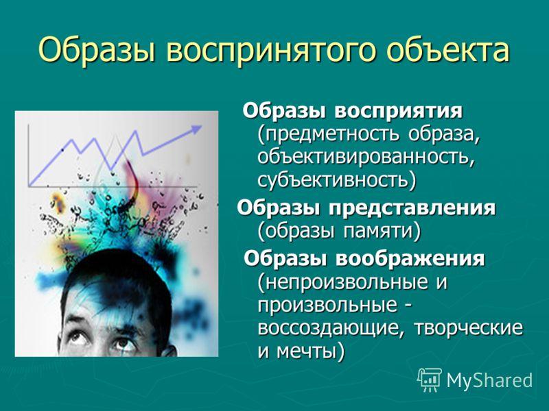 Образы воспринятого объекта Образы восприятия (предметность образа, объективированность, субъективность) Образы представления (образы памяти) Образы воображения (непроизвольные и произвольные - воссоздающие, творческие и мечты)