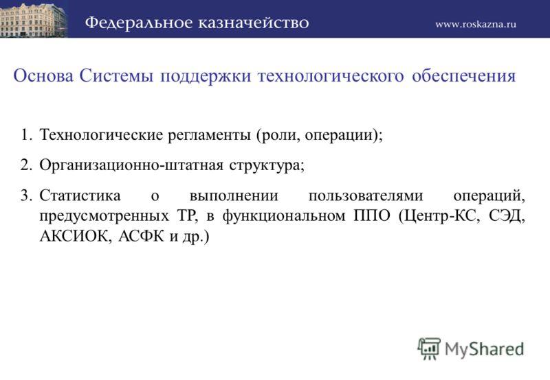 Основа Системы поддержки технологического обеспечения 1.Технологические регламенты (роли, операции); 2.Организационно-штатная структура; 3.Статистика о выполнении пользователями операций, предусмотренных ТР, в функциональном ППО (Центр-КС, СЭД, АКСИО