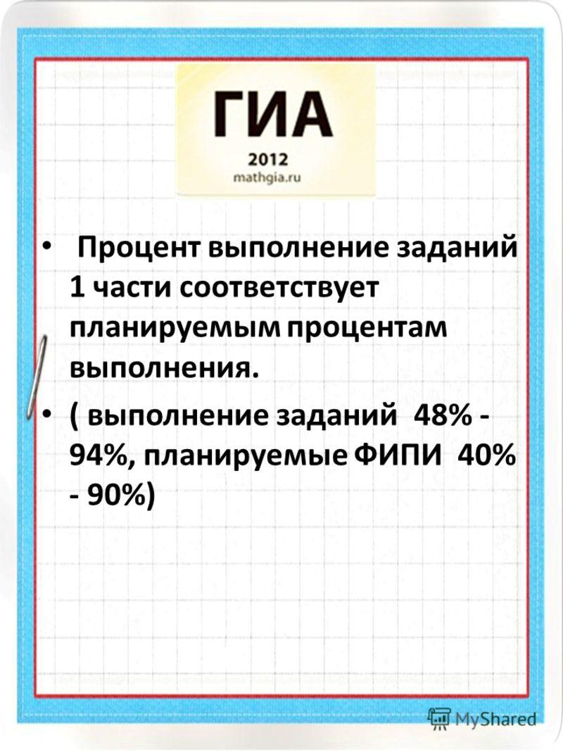 Процент выполнение заданий 1 части соответствует планируемым процентам выполнения. ( выполнение заданий 48% - 94%, планируемые ФИПИ 40% - 90%)