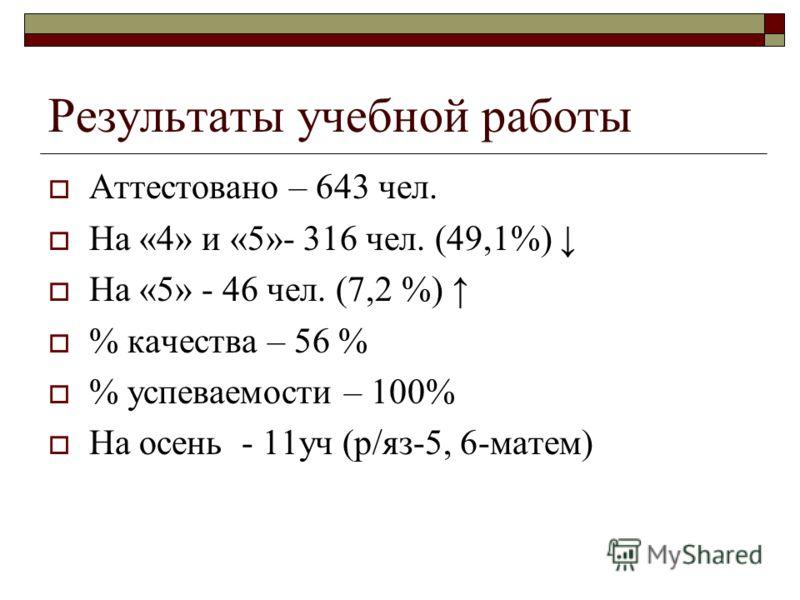 Результаты учебной работы Аттестовано – 643 чел. На «4» и «5»- 316 чел. (49,1%) На «5» - 46 чел. (7,2 %) % качества – 56 % % успеваемости – 100% На осень - 11уч (р/яз-5, 6-матем)