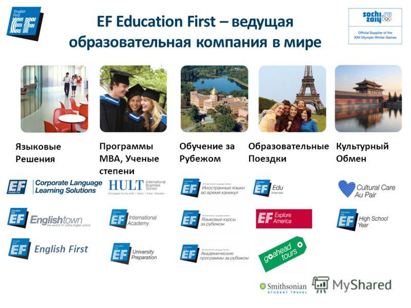EF Education First – ведущая образовательная компания в мире Культурный Обмен Программы МВА, Ученые степени Обучение за Рубежом Образовательные Поездки Языковые Решения English First