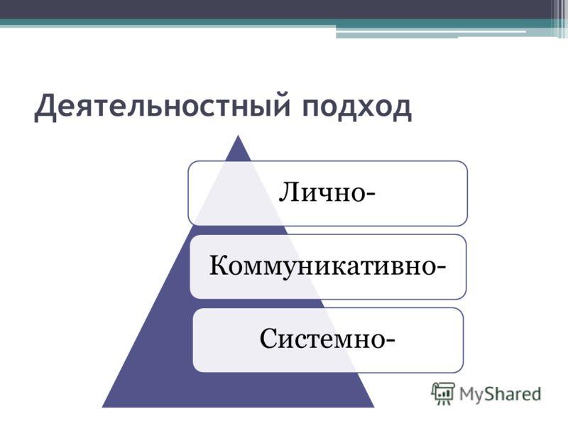 Деятельностный подход Лично-Коммуникативно-Системно-
