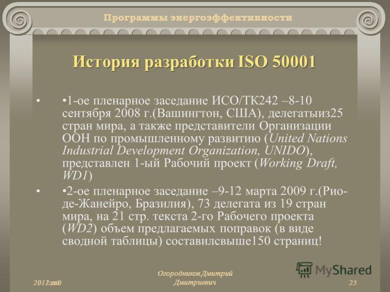2011год Огородников Дмитрий Дмитриевич25 Программы энергоэффективности История разработки ISO 50001 1-ое пленарное заседание ИСО/ТК242 –8-10 сентября 2008 г.(Вашингтон, США), делегатыиз25 стран мира, а также представители Организации ООН по промышлен
