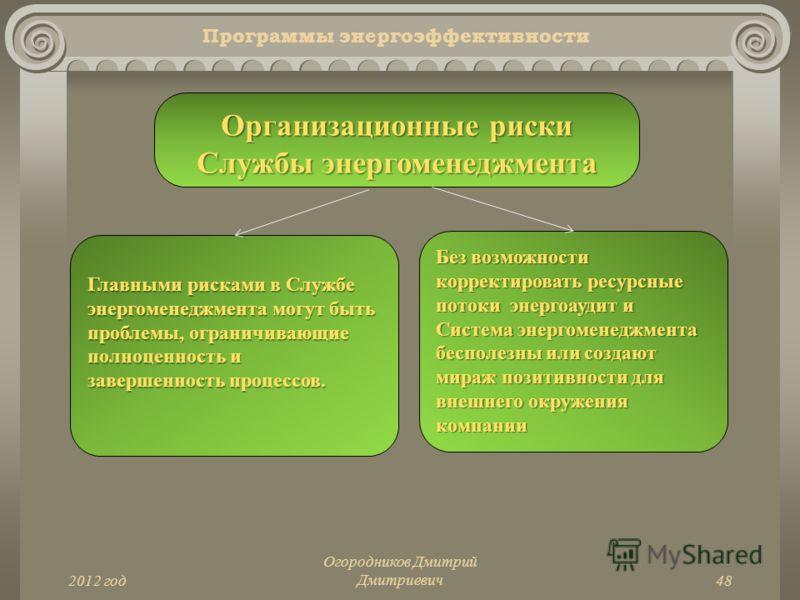 2012 год Огородников Дмитрий Дмитриевич48 Программы энергоэффективности Организационные риски Службы энергоменеджмента Главными рисками в Службе энергоменеджмента могут быть проблемы, ограничивающие полноценность и завершенность процессов. Без возмож