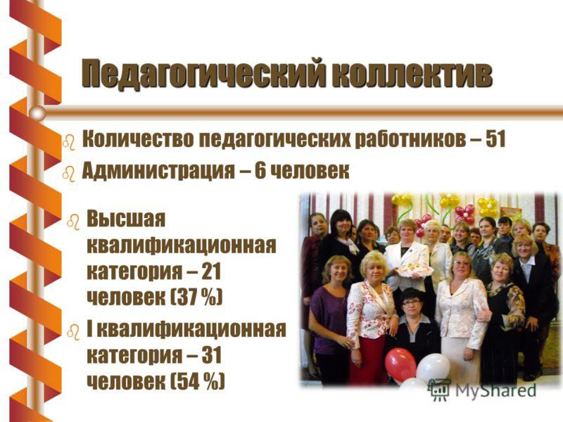 Педагогический коллектив b b Количество педагогических работников – 51 b b Администрация – 6 человек b Высшая квалификационная категория – 21 человек (37 %) b I квалификационная категория – 31 человек (54 %)