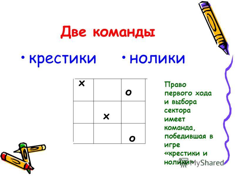 Две команды крестикинолики х х о о Право первого хода и выбора сектора имеет команда, победившая в игре «крестики и нолики»