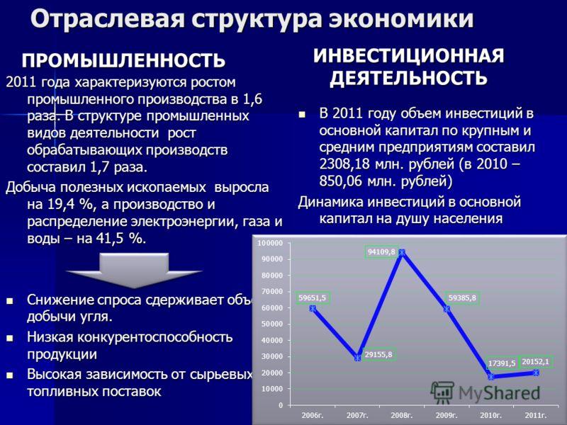Отраслевая структура экономики ПРОМЫШЛЕННОСТЬ 2011 года характеризуются ростом промышленного производства в 1,6 раза. В структуре промышленных видов деятельности рост обрабатывающих производств составил 1,7 раза. Добыча полезных ископаемых выросла на