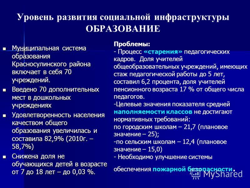 Муниципальная система образования Красносулинского района включает в себя 70 учреждений. Муниципальная система образования Красносулинского района включает в себя 70 учреждений. Введено 70 дополнительных мест в дошкольных учреждениях Введено 70 допол