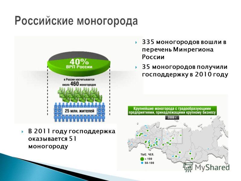 335 моногородов вошли в перечень Минрегиона России 35 моногородов получили господдержку в 2010 году В 2011 году господдержка оказывается 51 моногороду