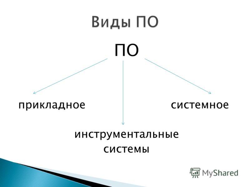 ПО прикладное системное инструментальные системы