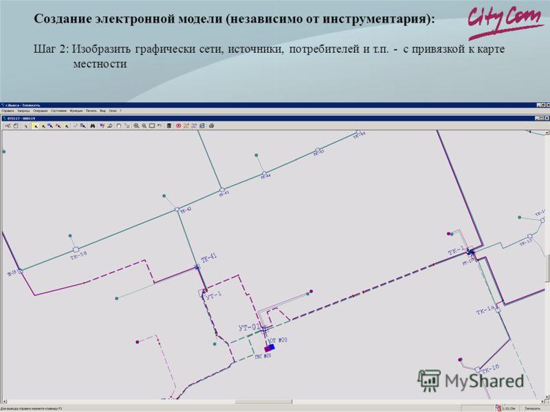 Создание электронной модели (независимо от инструментария): Шаг 2: Изобразить графически сети, источники, потребителей и т.п. - с привязкой к карте местности