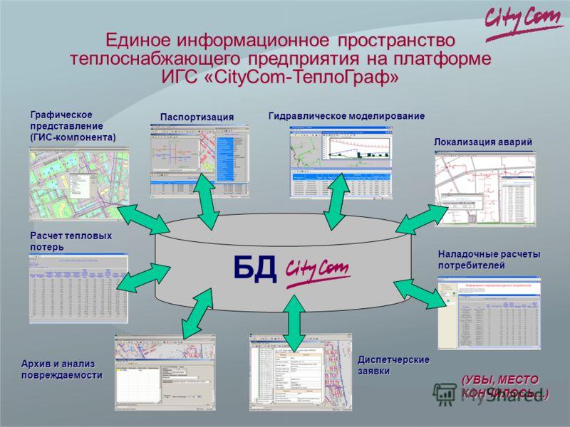 Единое информационное пространство теплоснабжающего предприятия на платформе ИГС «CityCom-ТеплоГраф» Графическое представление (ГИС-компонента) Гидравлическое моделирование Расчет тепловых потерь Наладочные расчеты потребителей БД Паспортизация Диспе