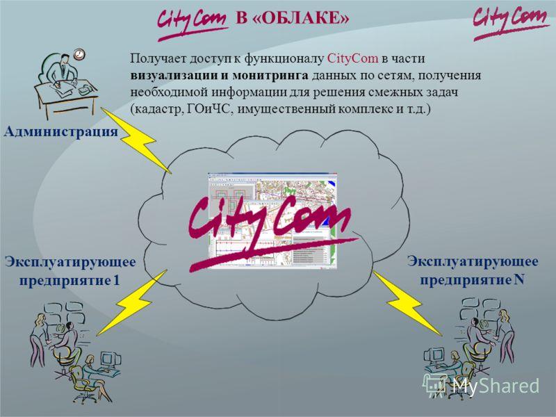 В «ОБЛАКЕ» Эксплуатирующее предприятие 1 Получает доступ к функционалу CityCom в части визуализации и монитринга данных по сетям, получения необходимой информации для решения смежных задач (кадастр, ГОиЧС, имущественный комплекс и т.д.) Эксплуатирующ