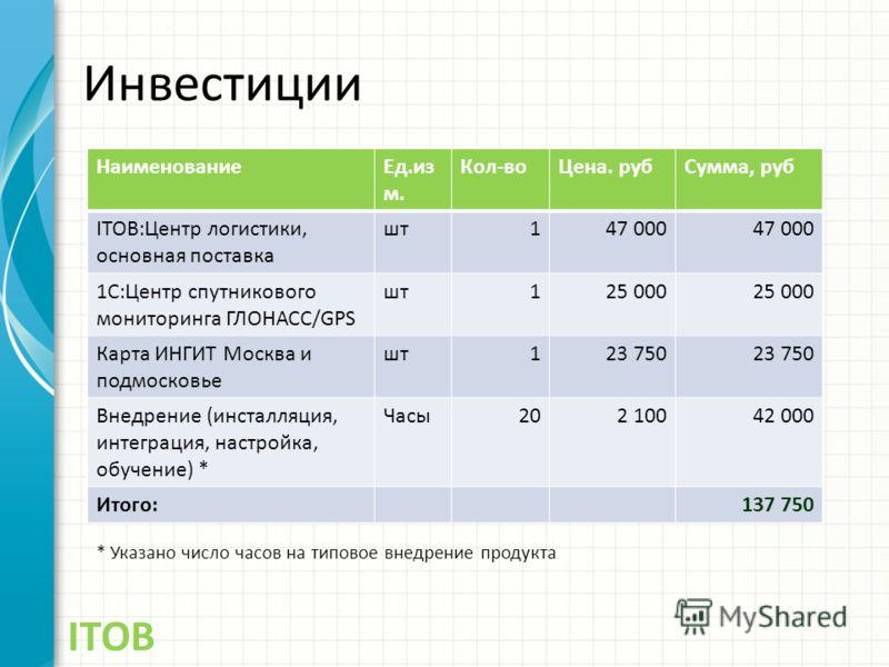 Инвестиции ITOB НаименованиеЕд.из м. Кол-воЦена. рубСумма, руб ITOB:Центр логистики, основная поставка шт147 000 1С:Центр спутникового мониторинга ГЛОНАСС/GPS шт125 000 Карта ИНГИТ Москва и подмосковье шт123 750 Внедрение (инсталляция, интеграция, на