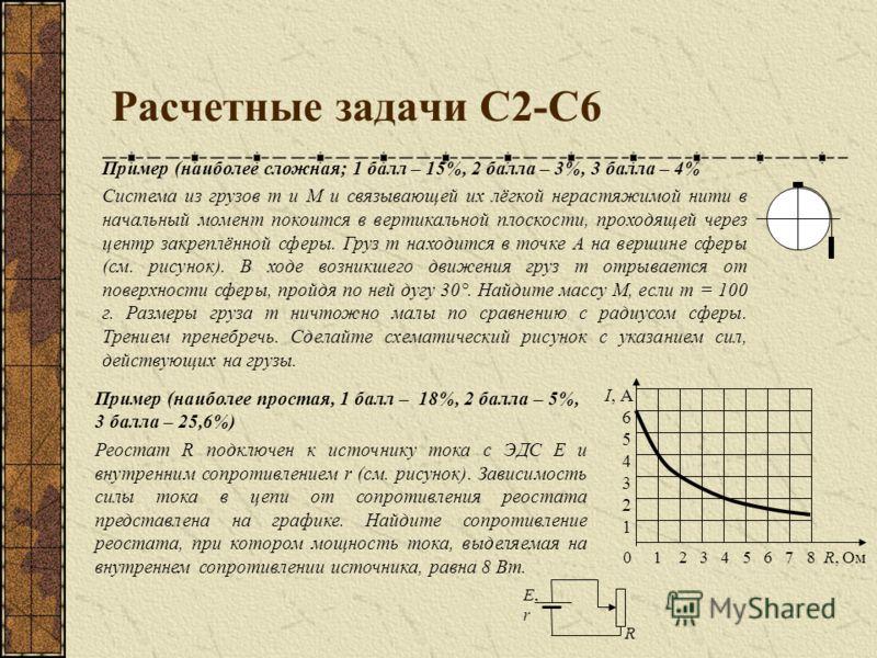 Расчетные задачи С2-С6 Пример (наиболее сложная; 1 балл – 15%, 2 балла – 3%, 3 балла – 4% Система из грузов m и M и связывающей их лёгкой нерастяжимой нити в начальный момент покоится в вертикальной плоскости, проходящей через центр закреплённой сфер
