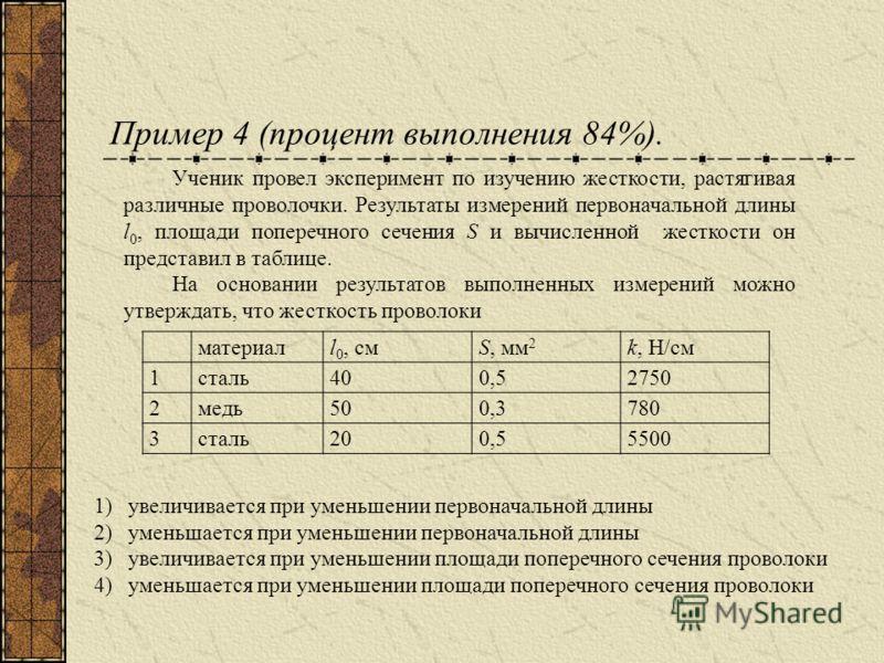 Пример 4 (процент выполнения 84%). материалl 0, смS, мм 2 k, Н/см 1сталь400,52750 2медь500,3780 3сталь200,55500 1)увеличивается при уменьшении первоначальной длины 2)уменьшается при уменьшении первоначальной длины 3)увеличивается при уменьшении площа