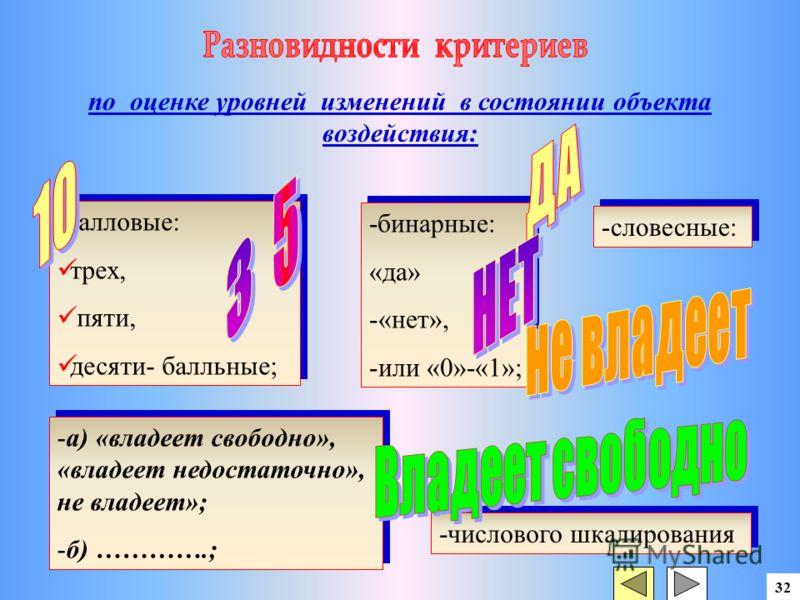-числового шкалирования по оценке уровней изменений в состоянии объекта воздействия: 32 -балловые: трех, пяти, десяти- балльные; -балловые: трех, пяти, десяти- балльные; -бинарные: «да» -«нет», -или «0»-«1»; -бинарные: «да» -«нет», -или «0»-«1»; -сло