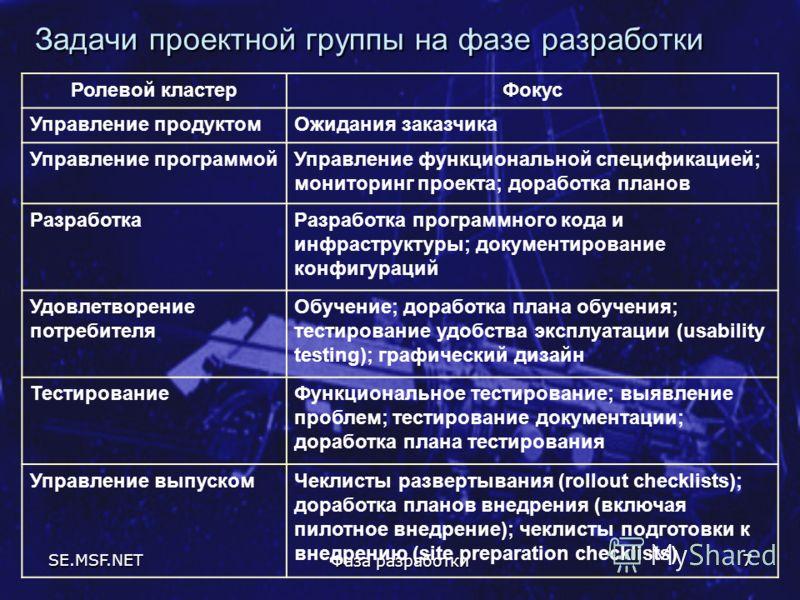 SE.MSF.NET Фаза разработки 7 Задачи проектной группы на фазе разработки Ролевой кластерФокус Управление продуктомОжидания заказчика Управление программойУправление функциональной спецификацией; мониторинг проекта; доработка планов РазработкаРазработк