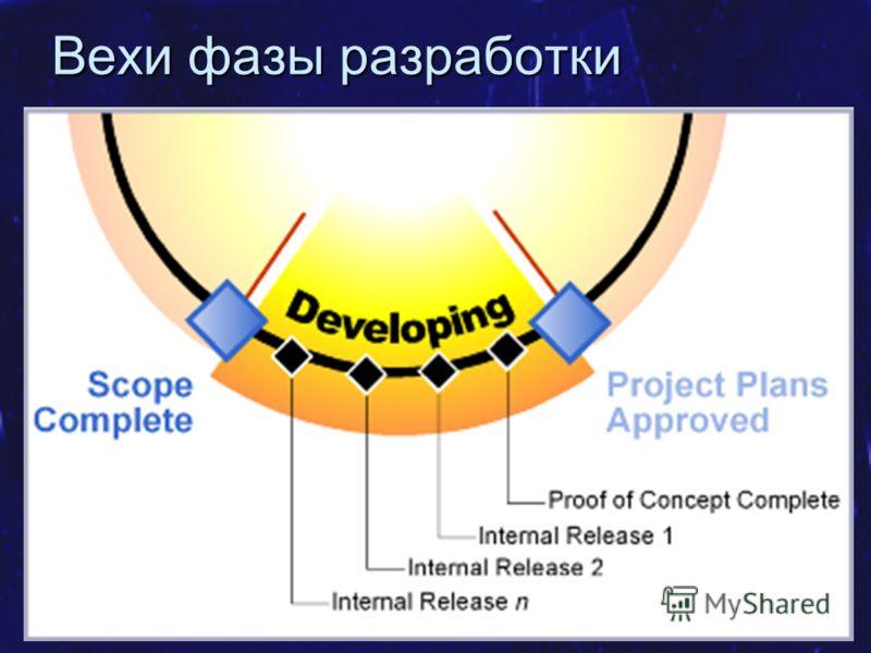 SE.MSF.NET Фаза разработки 8 Вехи фазы разработки