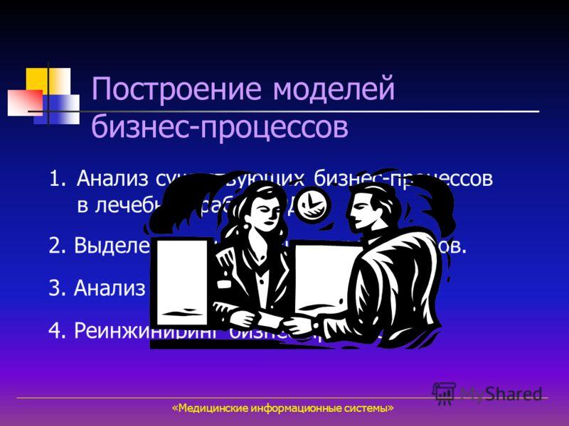 Построение моделей бизнес-процессов «Медицинские информационные системы» 4. Реинжиниринг бизнес-процессов. 1.Анализ существующих бизнес-процессов в лечебной работе РД. 2. Выделение информационных потоков. 3. Анализ информационных потоков.